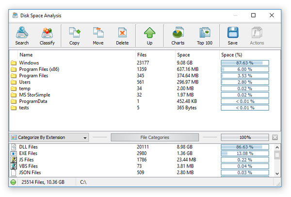 DiskBoss File Classification Analyze Results