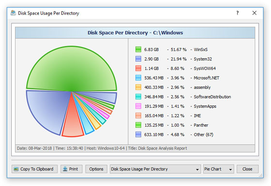 Disk Space Usage Pie Charts