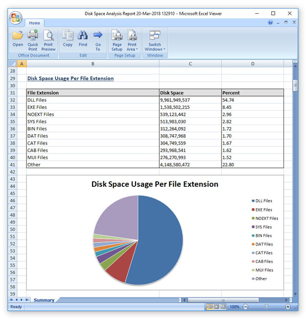 Microsoft Excel Disk Space Analysis Report