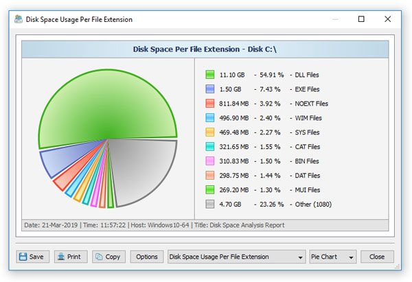 DiskBoss Disk Space Analysis Pie Chart Extensions